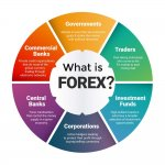 what-is-forex.jpg